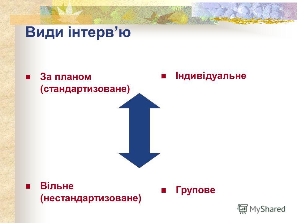 Види інтервю За планом (стандартизоване) Вільне (нестандартизоване) Індивідуальне Групове
