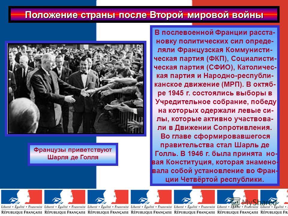 Положение страны после Второй мировой войны В послевоенной Франции расста- новку политических сил опреде- ляли Французская Коммунисти- ческая партия (ФКП), Социалисти- ческая партия (СФИО), Католичес- кая партия и Народно-республи- канское движение (