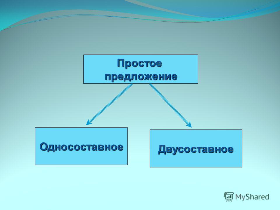 Простоепредложение Односоставное Двусоставное