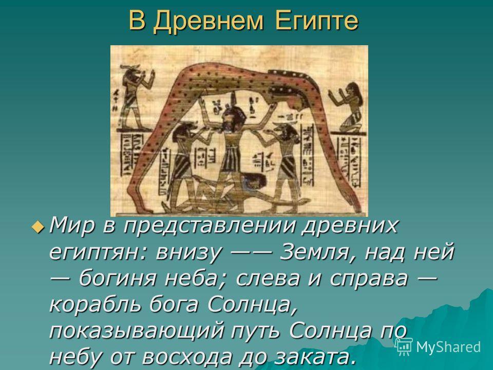В Древнем Египте Мир в представлении древних египтян: внизу Земля, над ней богиня неба; слева и справа корабль бога Солнца, показывающий путь Солнца по небу от восхода до заката. Мир в представлении древних египтян: внизу Земля, над ней богиня неба;