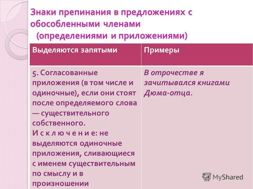 Согласованные приложения ( в
