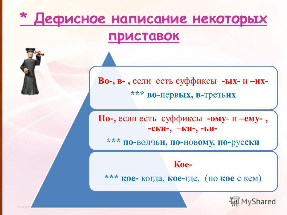 * Дефисное написание некоторых приставок Во-, в-, если есть суффиксы -ых- и –их- *** во-первых, в-третьих По-, если есть суффиксы -ому- и –ему-, -ски-, –ки-, -ьи- *** по-волчьи, по-новому, по-русски Кое- *** кое- когда, кое-где, (но кое с кем)