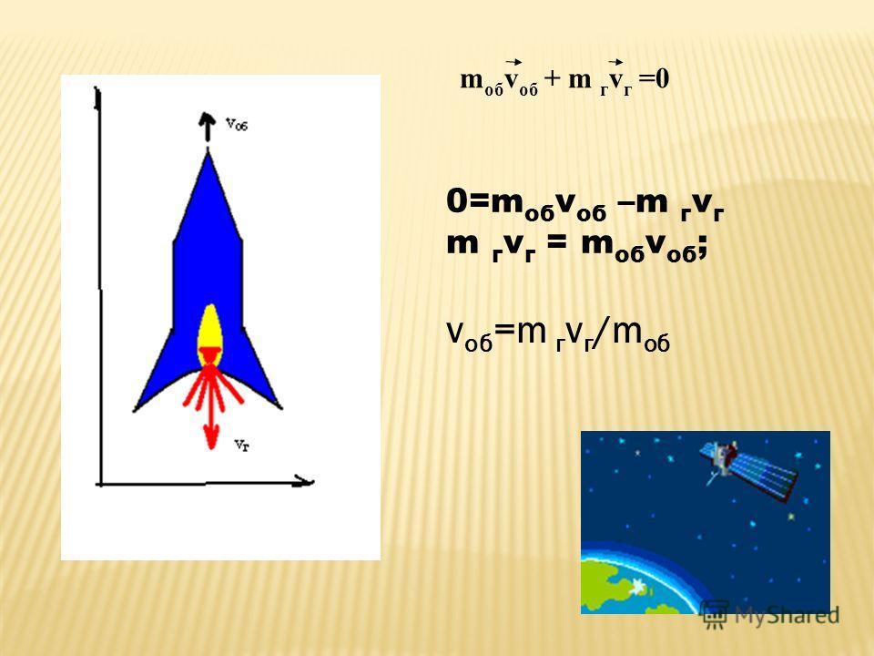 0=m об v об –m г v г m г v г = m об v об ; v об =m г v г /m об m об v об + m г v г =0
