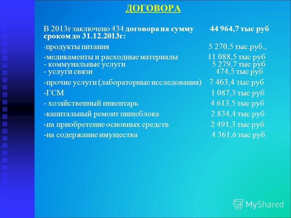 ДОГОВОРА В 2013г заключено 434 договора на сумму 44 964,7 тыс руб сроком до 31.12.2013г: - продукты питания 5 270,5 тыс.руб., -медикаменты и расходные материалы 11 088,5 тыс руб - коммунальные услуги 5 279,7 тыс руб - услуги связи 474,5 тыс руб -проч