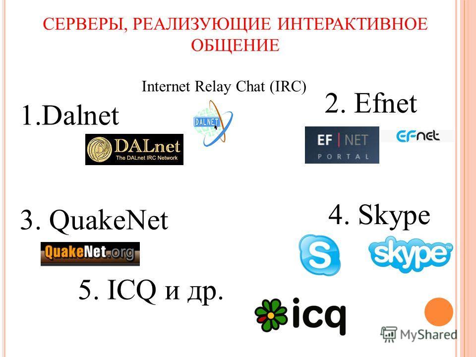 СЕРВЕРЫ, РЕАЛИЗУЮЩИЕ ИНТЕРАКТИВНОЕ ОБЩЕНИЕ Internet Relay Chat (IRC) 1.Dalnet 3. QuakeNet 5. ICQ и др. 2. Efnet 4. Skype