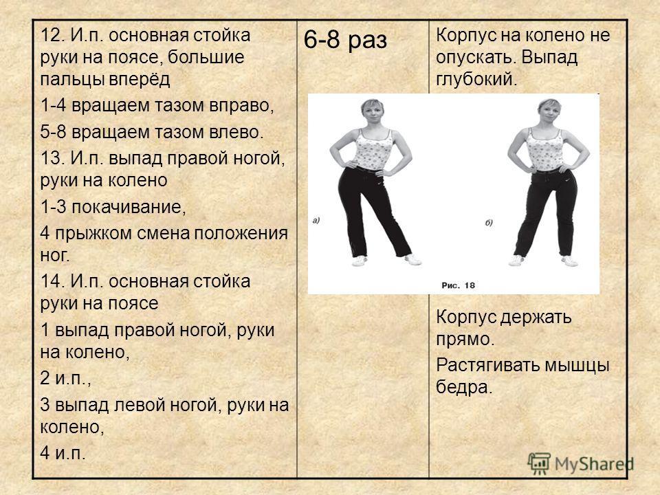 12. И.п. основная стойка руки на поясе, большие пальцы вперёд 1-4 вращаем тазом вправо, 5-8 вращаем тазом влево. 13. И.п. выпад правой ногой, руки на колено 1-3 покачивание, 4 прыжком смена положения ног. 14. И.п. основная стойка руки на поясе 1 выпа