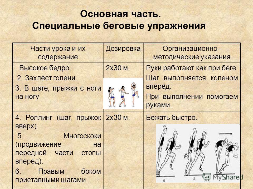 Основная часть. Специальные беговые упражнения Части урока и их содержание ДозировкаОрганизационно - методические указания. Высокое бедро. 2. Захлёст голени. 3. В шаге, прыжки с ноги на ногу 2х30 м.Руки работают как при беге. Шаг выполняется коленом