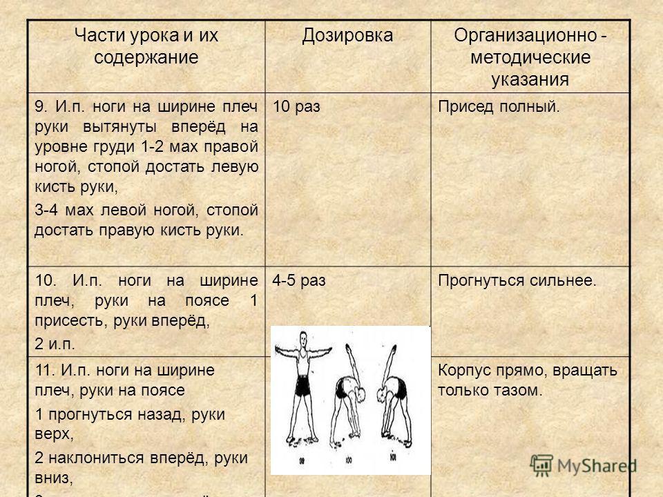 Части урока и их содержание ДозировкаОрганизационно - методические указания 9. И.п. ноги на ширине плеч руки вытянуты вперёд на уровне груди 1-2 мах правой ногой, стопой достать левую кисть руки, 3-4 мах левой ногой, стопой достать правую кисть руки.