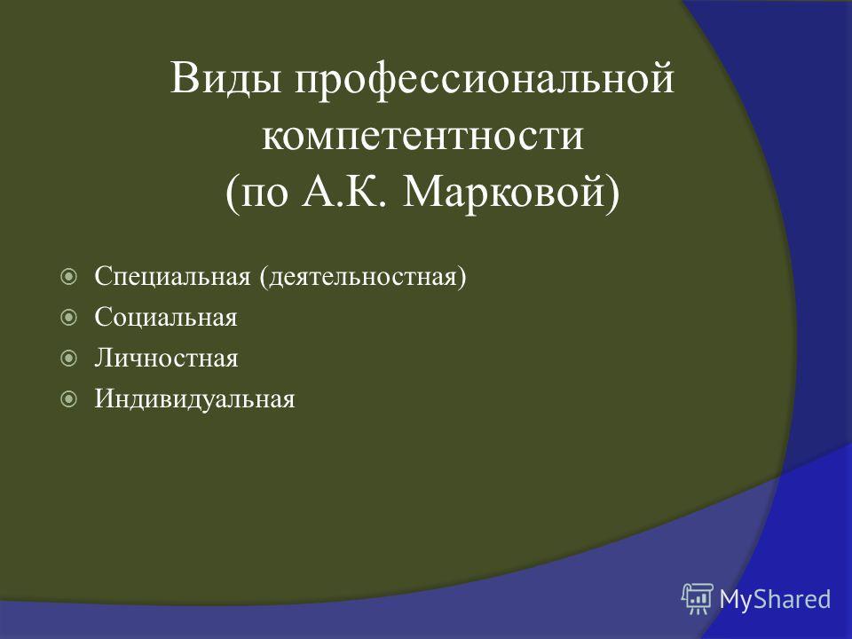 Виды профессиональной компетентности (по А.К. Марковой) Специальная (деятельностная) Социальная Личностная Индивидуальная