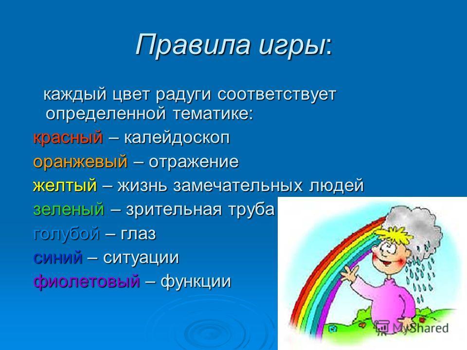 Правила игры: каждый цвет радуги соответствует определенной тематике: каждый цвет радуги соответствует определенной тематике: красный – калейдоскоп красный – калейдоскоп оранжевый – отражение оранжевый – отражение желтый – жизнь замечательных людей ж