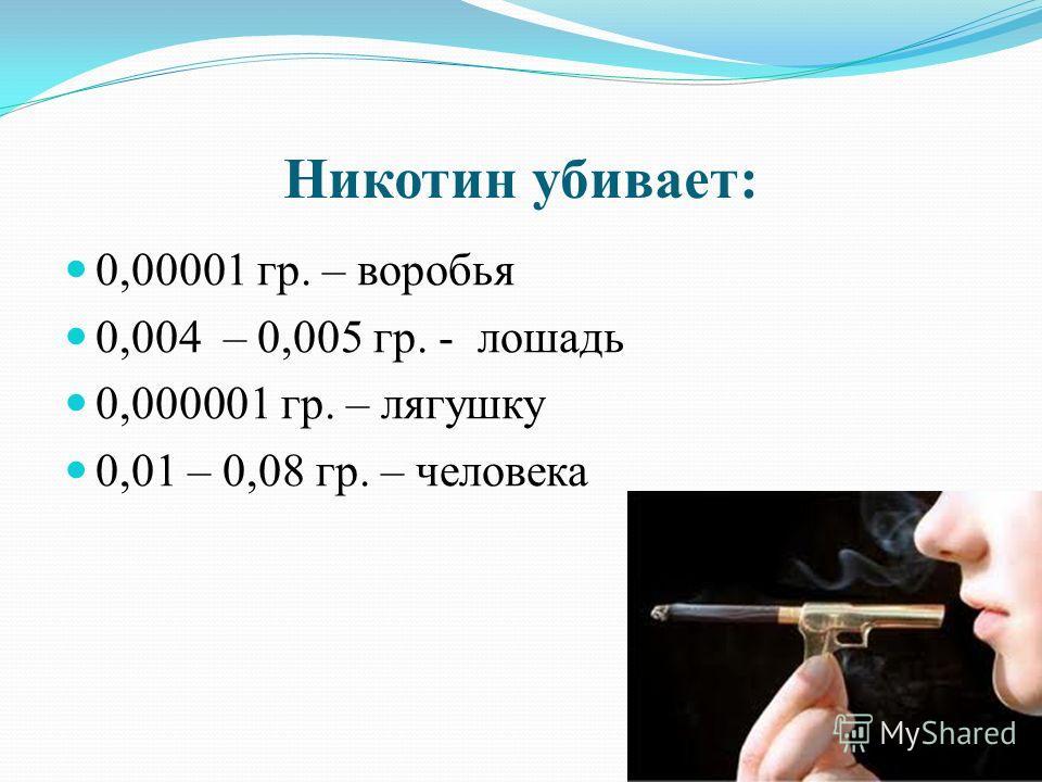 Никотин убивает: 0,00001 гр. – воробья 0,004 – 0,005 гр. - лошадь 0,000001 гр. – лягушку 0,01 – 0,08 гр. – человека
