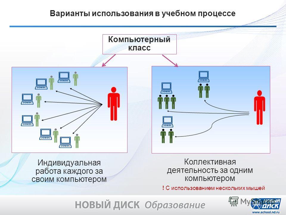 Варианты использования в учебном процессе Компьютерный класс Индивидуальная работа каждого за своим компьютером Коллективная деятельность за одним компьютером ! С использованием нескольких мышей