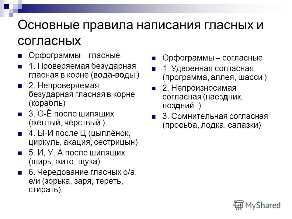 Основные правила написания гласных и согласных Орфограммы – гласные 1. Проверяемая безударная гласная в корне (вода-воды ) 2. Непроверяемая безударная гласная в корне (корабль) 3. О-Ё после шипящих (жёлтый, чёрствый ) 4. Ы-И после Ц (цыплёнок, циркул