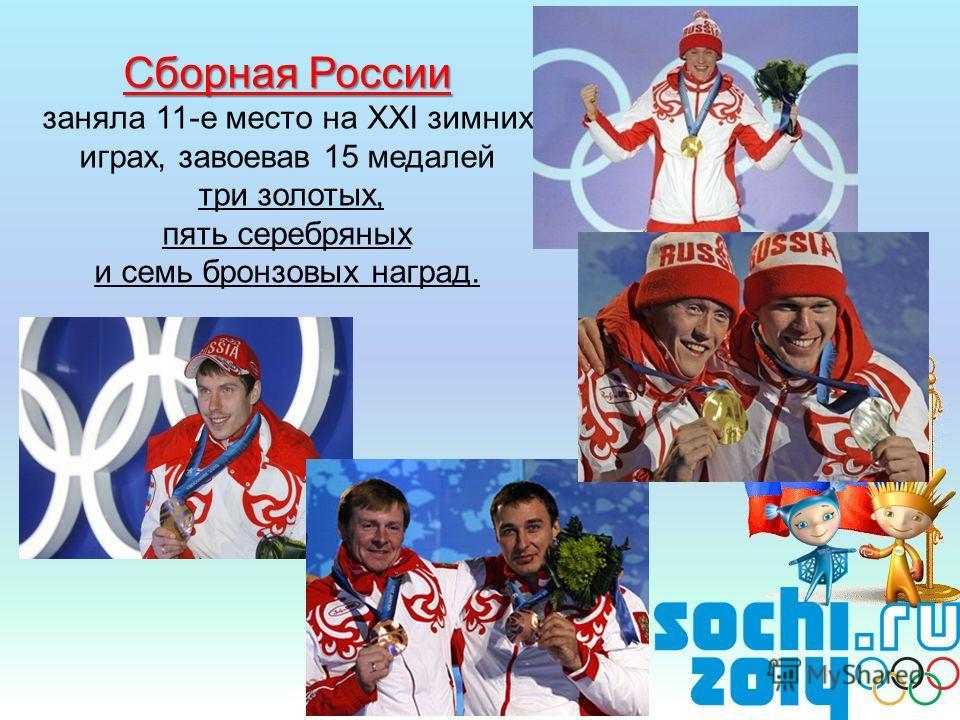 Сборная России Сборная России заняла 11-е место на ХXI зимних играх, завоевав 15 медалей три золотых, пять серебряных и семь бронзовых наград.