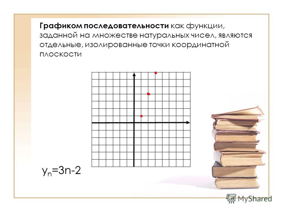 Графиком последовательности как функции, заданной на множестве натуральных чисел, являются отдельные, изолированные точки координатной плоскости y n =3n-2