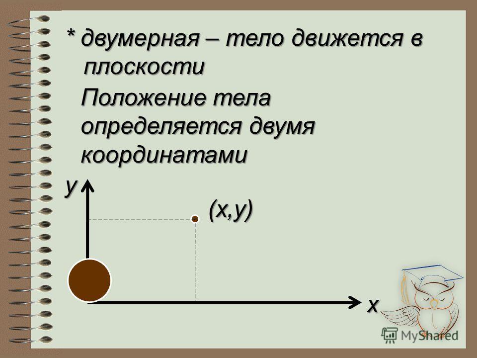 * двумерная – тело движется в плоскости Положение тела определяется двумя координатами y x (x,y)