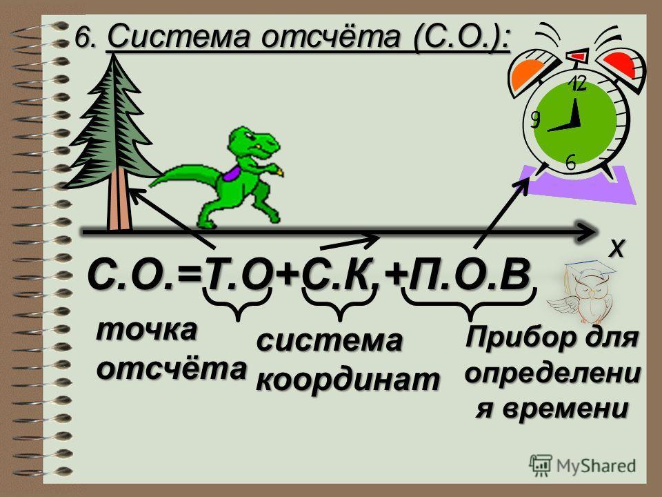 6. Система отсчёта (С.О.): x С.О.=Т.О+С.К.+П.О.В точкаотсчёта системакоординат Прибор для определени я времени