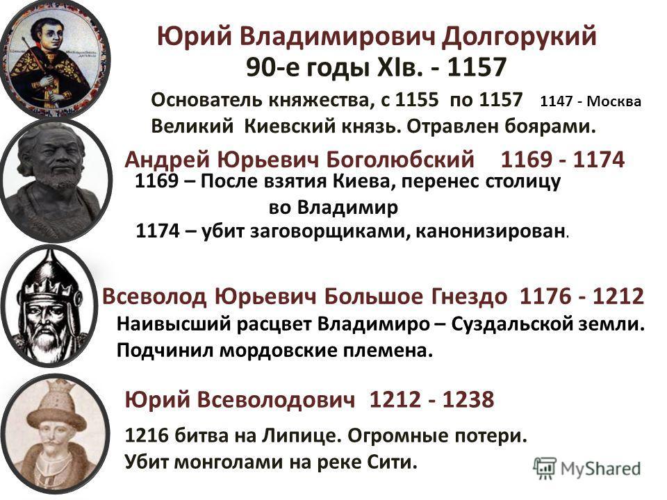 Юрий Владимирович Долгорукий 90-е годы XIв. - 1157 Основатель княжества, с 1155 по 1157 Великий Киевский князь. Отравлен боярами. 1147 - Москва Андрей Юрьевич Боголюбский 1169 - 1174 1169 – После взятия Киева, перенес столицу во Владимир 1174 – убит
