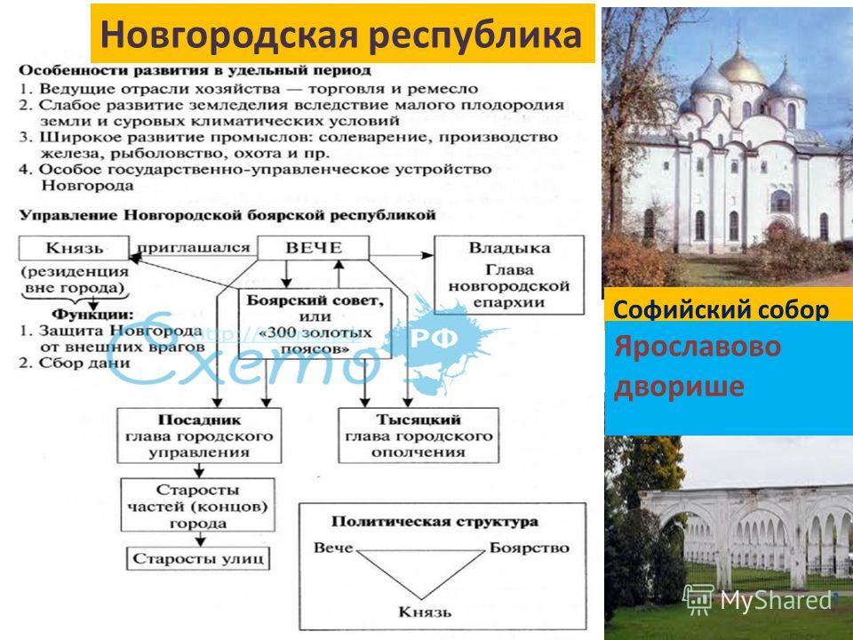 Новгородская республика Софийский собор Ярославово дворише