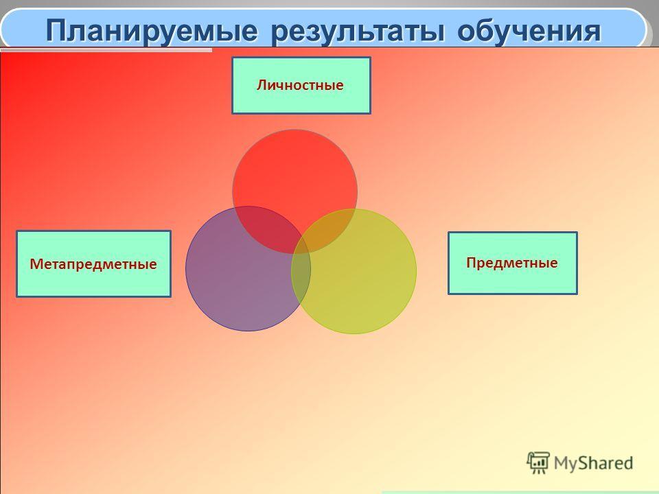 Планируемые результаты обучения Метапредметные Предметные Личностные