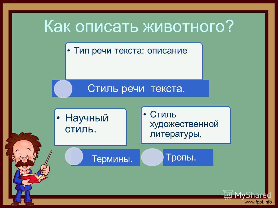 Текст тема и стиль в русском языке в 5классе