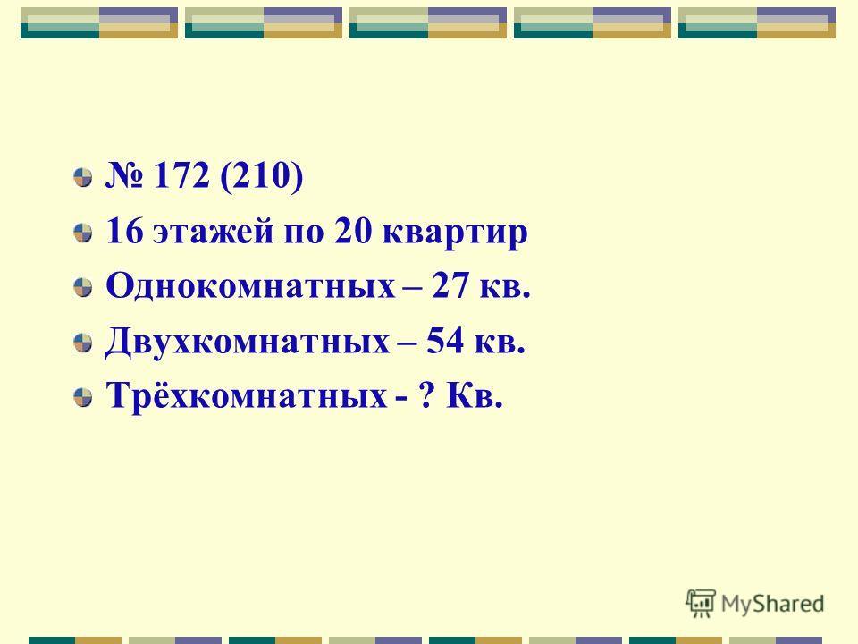 172 (210) 16 этажей по 20 квартир Однокомнатных – 27 кв. Двухкомнатных – 54 кв. Трёхкомнатных - ? Кв.