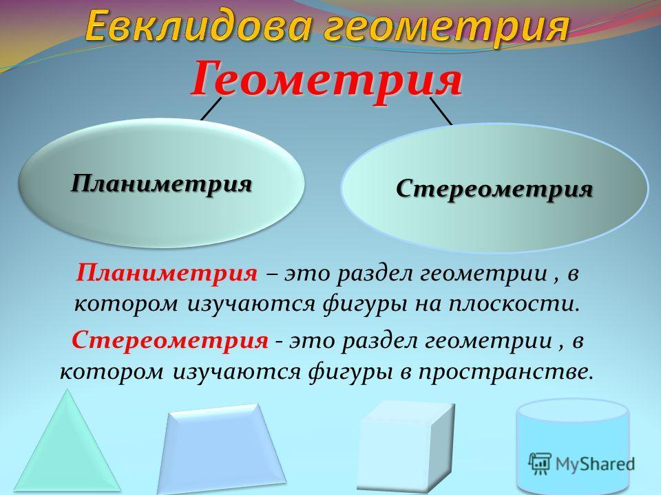 Геометрия Планиметрия – это раздел геометрии, в котором изучаются фигуры на плоскости. Стереометрия - это раздел геометрии, в котором изучаются фигуры в пространстве. Планиметрия Планиметрия Стереометрия