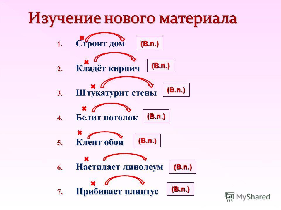 1. Строит дом 2. Кладёт кирпич 3. Штукатурит стены 4. Белит потолок 5. Клеит обои 6. Настилает линолеум 7. Прибивает плинтус (В.п.) (В.п.) (В.п.) (В.п.) (В.п.) (В.п.) (В.п.)