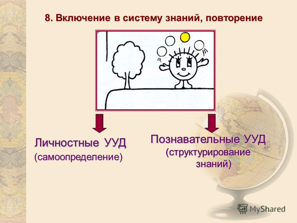 8. Включение в систему знаний, повторение ЛичностныеУУД Личностные УУД (самоопределение) Познавательные УУД (структурирование знаний) ЛичностныеУУД Личностные УУД Познавательные УУД (структурирование знаний)