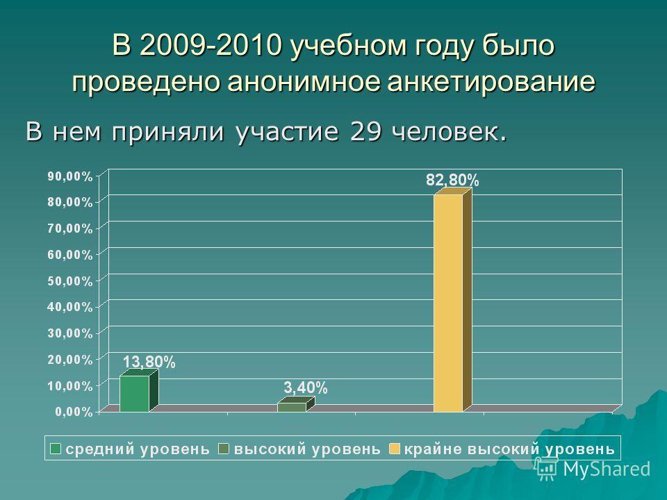 В 2009-2010 учебном году было проведено анонимное анкетирование В нем приняли участие 29 человек. В нем приняли участие 29 человек.