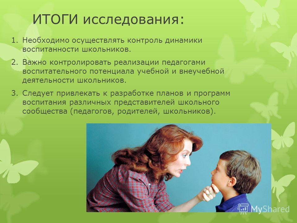 ИТОГИ исследования: 1.Необходимо осуществлять контроль динамики воспитанности школьников. 2.Важно контролировать реализации педагогами воспитательного потенциала учебной и внеучебной деятельности школьников. 3.Следует привлекать к разработке планов и