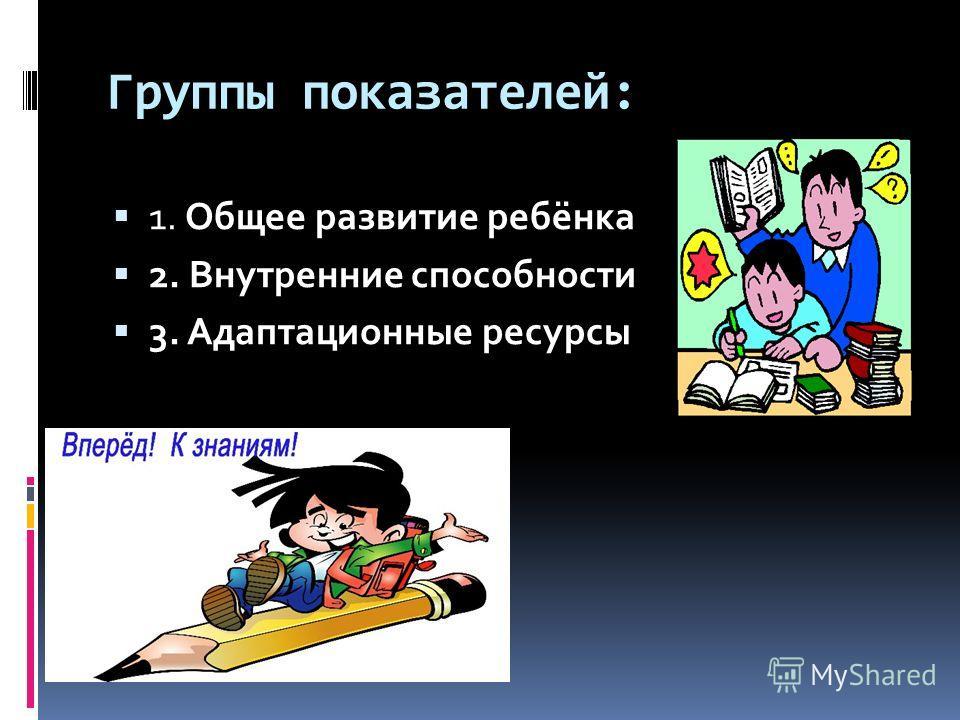 Группы показателей: 1. Общее развитие ребёнка 2. Внутренние способности 3. Адаптационные ресурсы