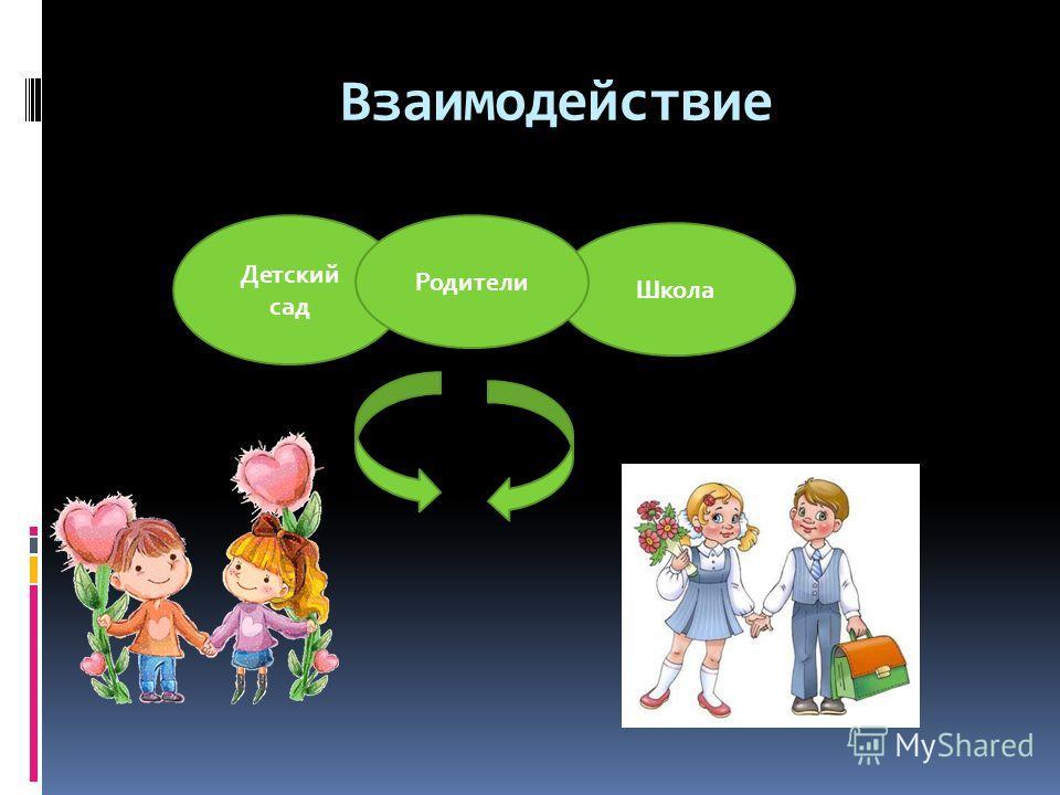 Взаимодействие Детский сад Школа Родители