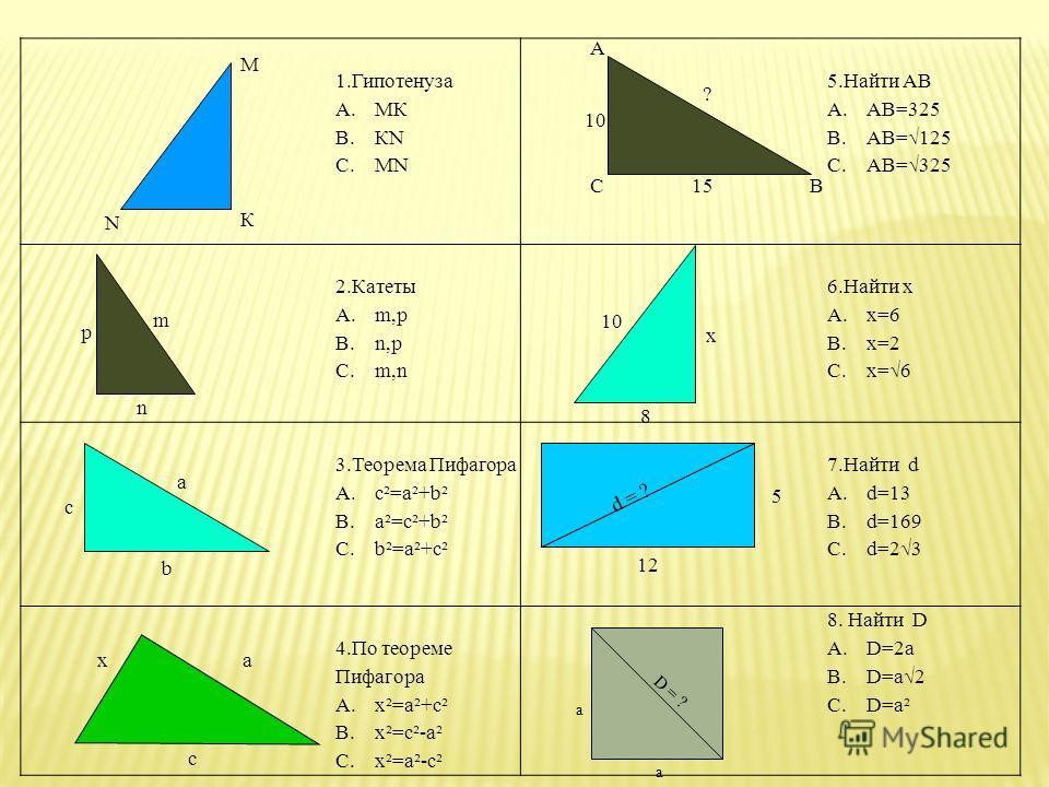 1.Гипотенуза A.МК B.КN C.MN 5.Найти АВ A.АВ=325 B.АВ=125 C.АВ=325 2.Катеты A.m,p B.n,p C.m,n 6.Найти х A.х=6 B.х=2 C.х=6 3.Теорема Пифагора A.c²=a²+b² B.a²=c²+b² C.b²=a²+c² 7.Найти d A.d=13 B.d=169 C.d=23 4.По теореме Пифагора A.x²=a²+c² B.x²=c²-a² C