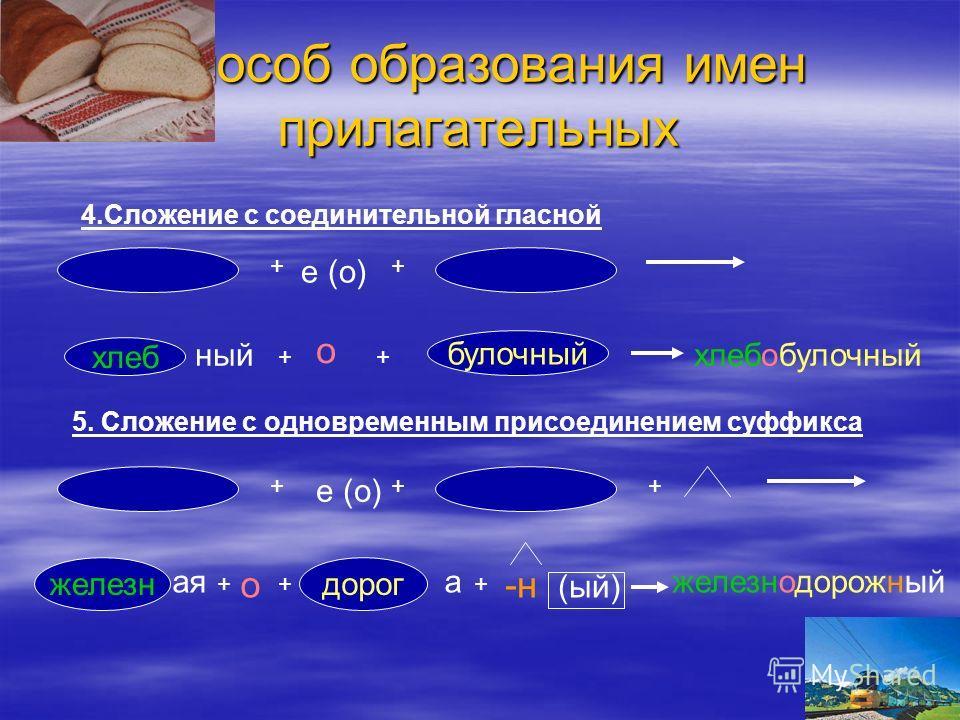 Способ образования имен прилагательных 4.Сложение с соединительной гласной + е (о) + хлеб ный + о + булочный хлебобулочный 5. Сложение с одновременным присоединением суффикса + е (о) ++ железн ая + о + дорог а + -н (ый) железнодорожный