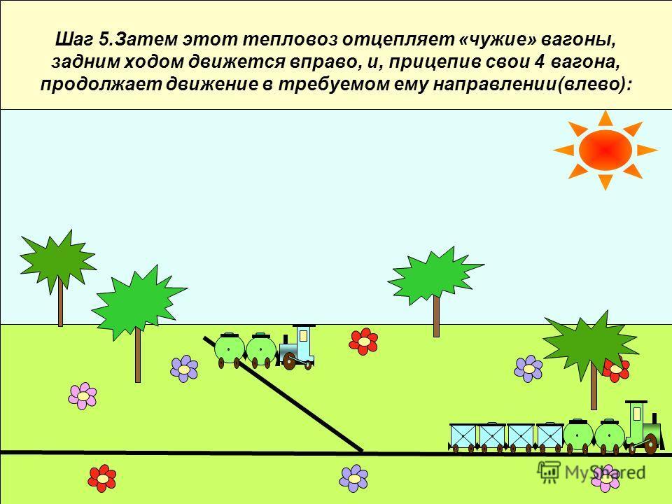 Шаг 5.Затем этот тепловоз отцепляет «чужие» вагоны, задним ходом движется вправо, и, прицепив свои 4 вагона, продолжает движение в требуемом ему направлении(влево):