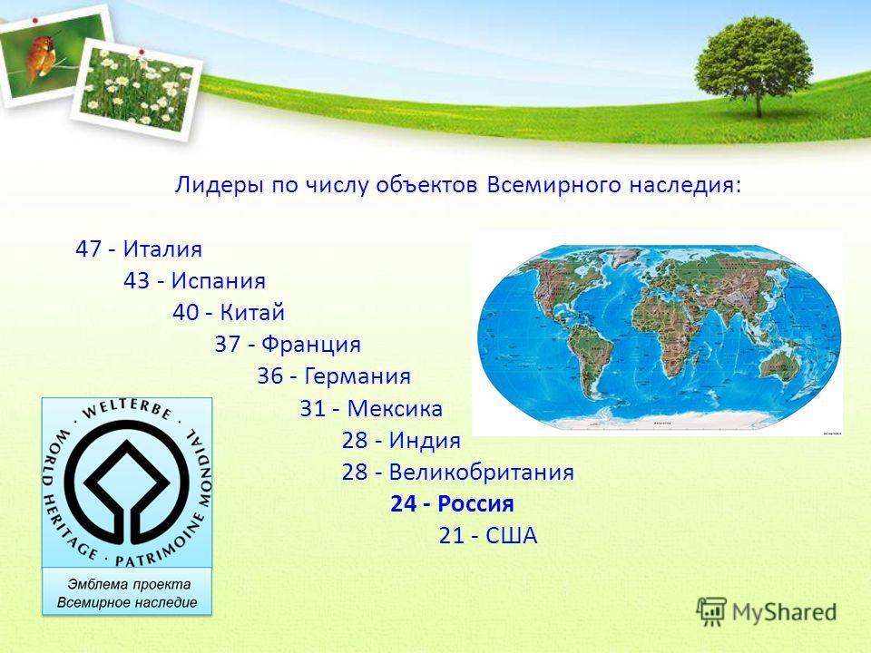 Лидеры по числу объектов Всемирного наследия: 47 - Италия 43 - Испания 40 - Китай 37 - Франция 36 - Германия 31 - Мексика 28 - Индия 28 - Великобритания 24 - Россия 21 - США