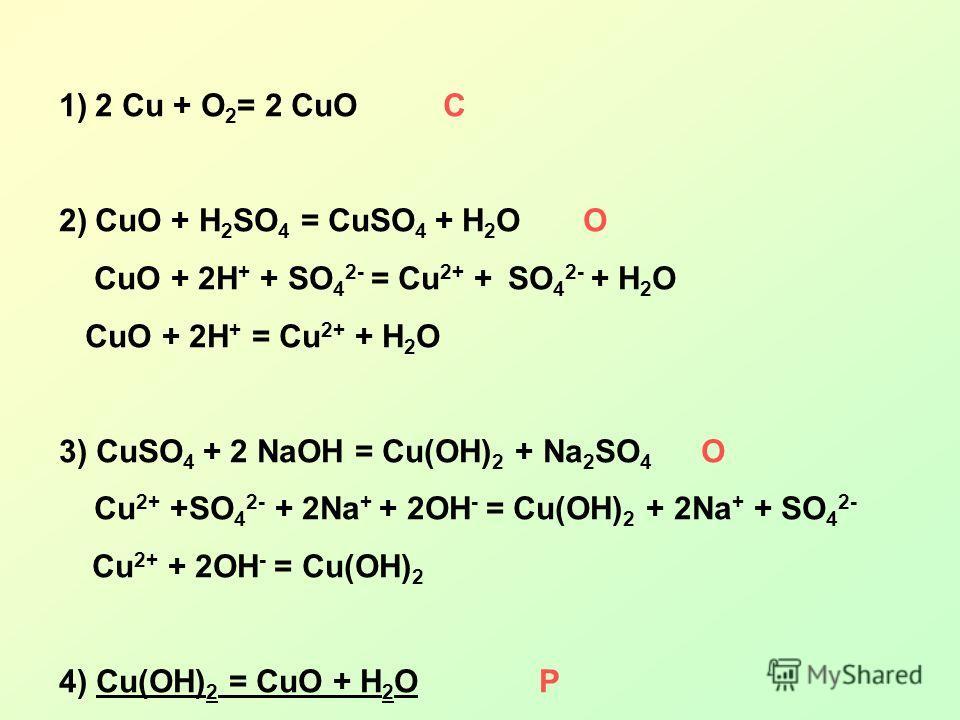 1)2 Cu + O 2 = 2 CuOС 2)CuO + H 2 SO 4 = CuSO 4 + H 2 O О CuO + 2H + + SO 4 2- = Cu 2+ + SO 4 2- + H 2 O CuO + 2H + = Cu 2+ + H 2 O 3) CuSO 4 + 2 NaOH = Cu(OH) 2 + Na 2 SO 4 О Cu 2+ +SO 4 2- + 2Na + + 2OH - = Cu(OH) 2 + 2Na + + SO 4 2- Cu 2+ + 2OH -