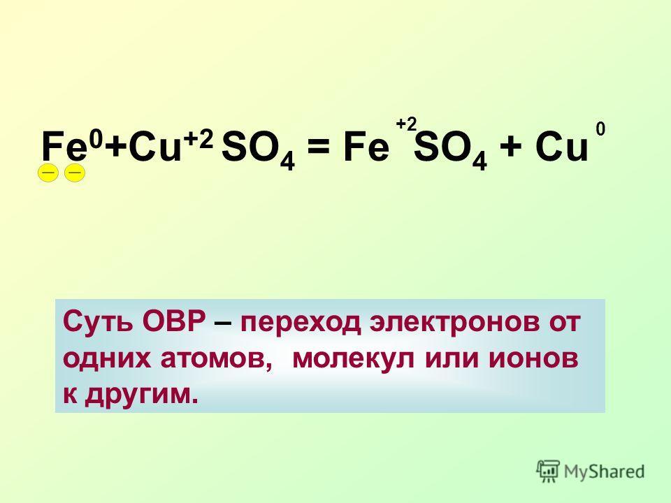 Fe 0 +Cu +2 SO 4 = Fe SO 4 + Сu +2 0 Суть ОВР – переход электронов от одних атомов, молекул или ионов к другим.
