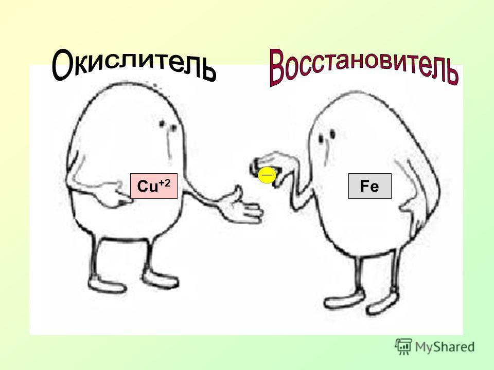 FeCu +2