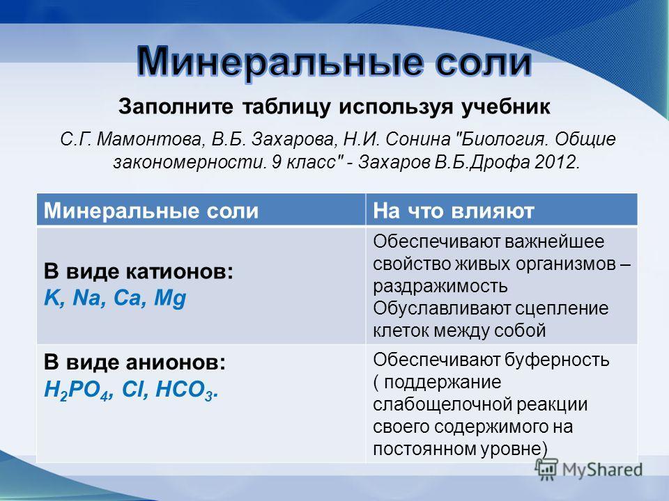 Заполните таблицу используя учебник С.Г. Мамонтова, В.Б. Захарова, Н.И. Сонина