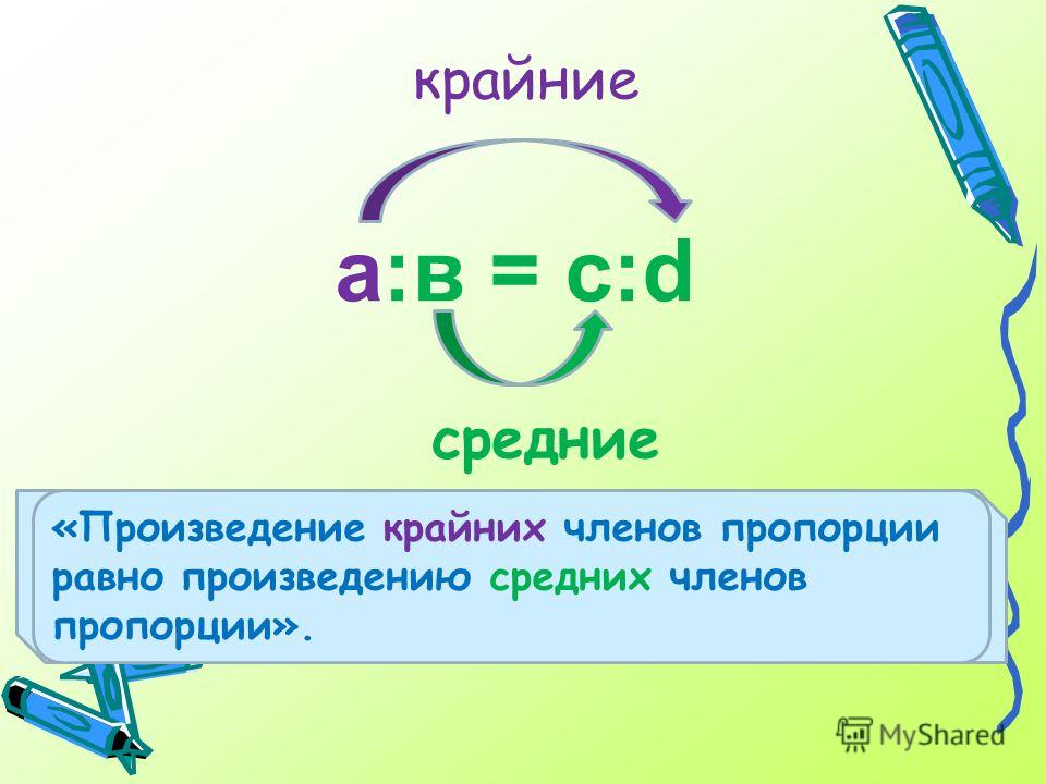 а:в = с:d средние крайние «Произведение … членов пропорции равно... членов пропорции». «Произведение крайних членов пропорции равно произведению средних членов пропорции».