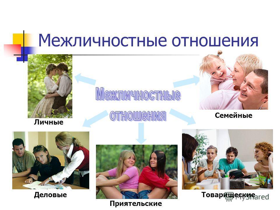 Межличностные отношения Деловые Товарищеские Приятельские Семейные Личные