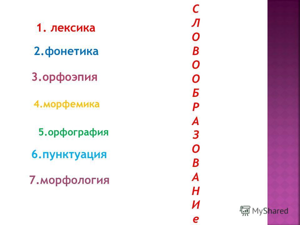 1. лексика 2.фонетика 3.орфоэпия 4.морфемика 5.орфография 6.пунктуация 7.морфология С Л О В О О Б Р А З О В А Н И е