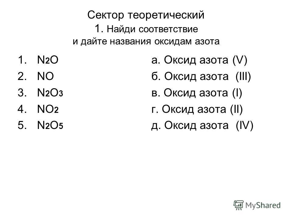 Сектор теоретический 1. Найди соответствие и дайте названия оксидам азота 1.N 2 O 2.NO 3.N 2 O 3 4.NO 2 5.N 2 O 5 а. Оксид азота (V) б. Оксид азота (III) в. Оксид азота (I) г. Оксид азота (II) д. Оксид азота (IV)