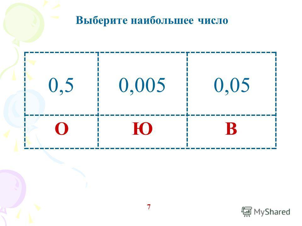 ВЮО Выберите наибольшее число 7 0,50,0050,05