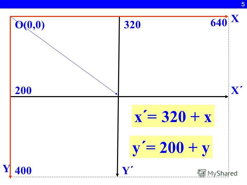 5 X Y O(0,0)320 200 400 640 x ´ = 320 + x y ´ = 200 + y X´X´ Y´Y´