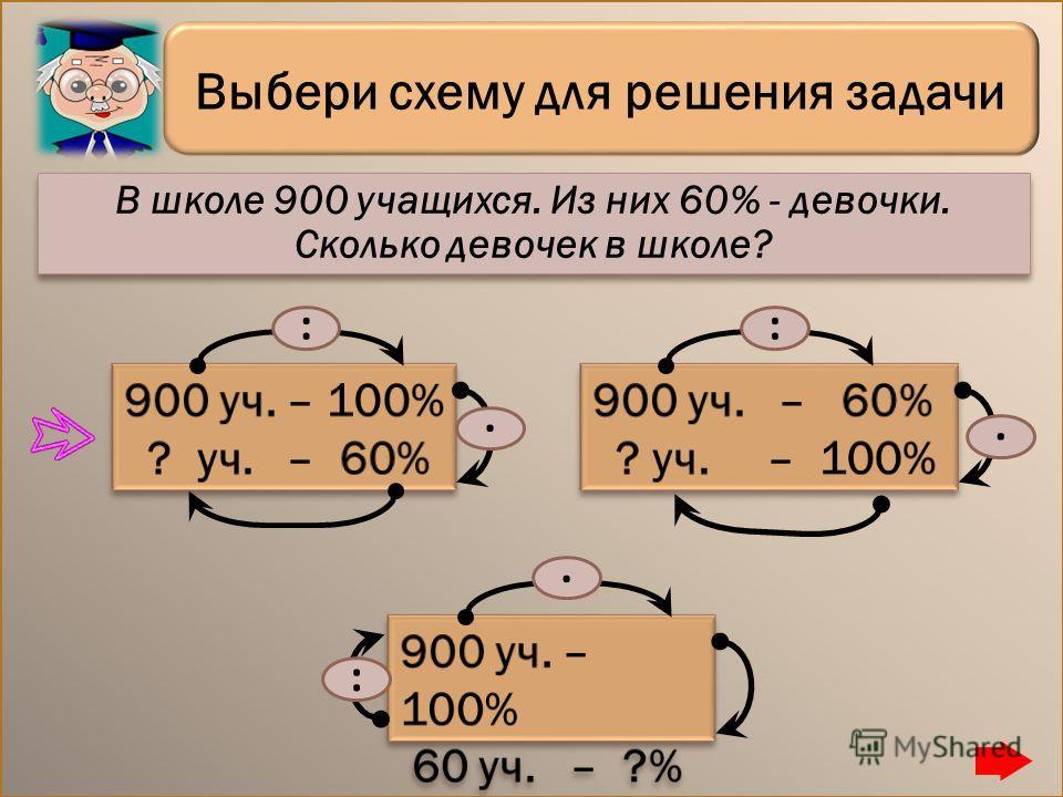 Выбери схему для решения задачи :. :.. : В школе 900 учащихся. Из них 60% - девочки. Сколько девочек в школе?