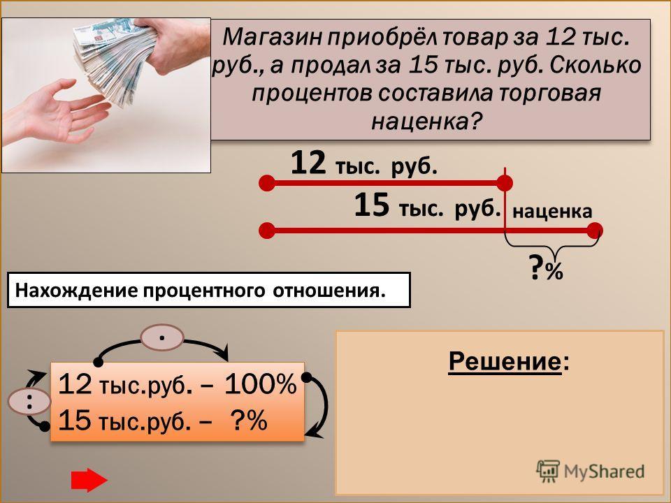 Магазин приобрёл товар за 12 тыс. руб., а продал за 15 тыс. руб. Сколько процентов составила торговая наценка? 12 тыс. руб. 15 тыс. руб. ?%?% наценка 12 тыс.руб. – 100% 15 тыс.руб. – ?% 12 тыс.руб. – 100% 15 тыс.руб. – ?%. : 1) 15 : 12 = 1,25 2) 1,25