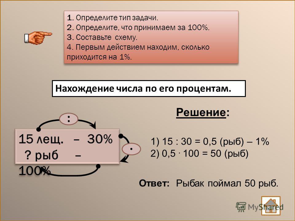 :. 1. Определите тип задачи. 2. Определите, что принимаем за 100%. 3. Составьте схему. 4. Первым действием находим, сколько приходится на 1%. 1. Определите тип задачи. 2. Определите, что принимаем за 100%. 3. Составьте схему. 4. Первым действием нахо